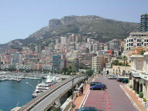 Monte Carlo, price of backpacking in europe